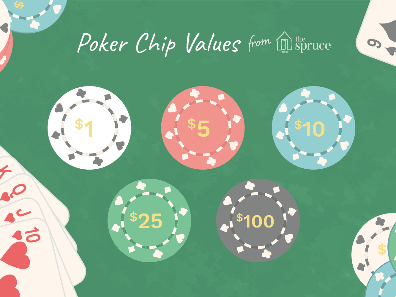 There are always the latest tips for playing online gambling every day